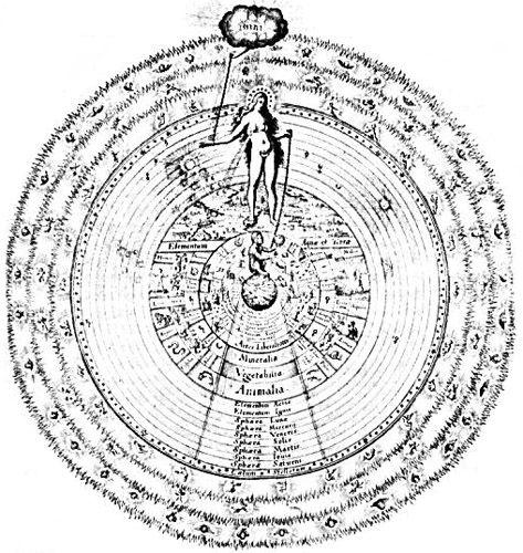 Robert Fludd - Cosmology