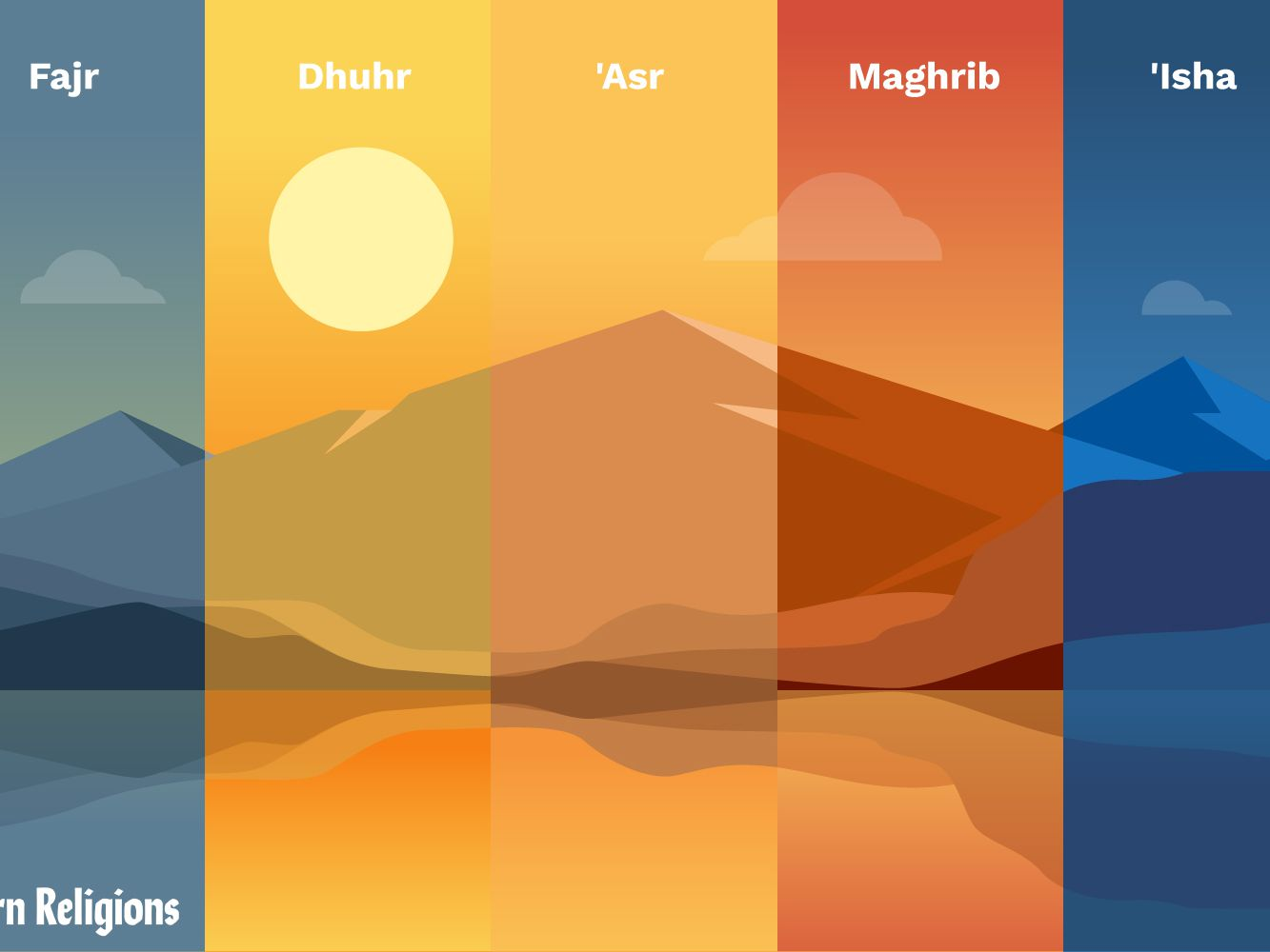 The 5 Muslim Daily Prayer Times and What They Mean
