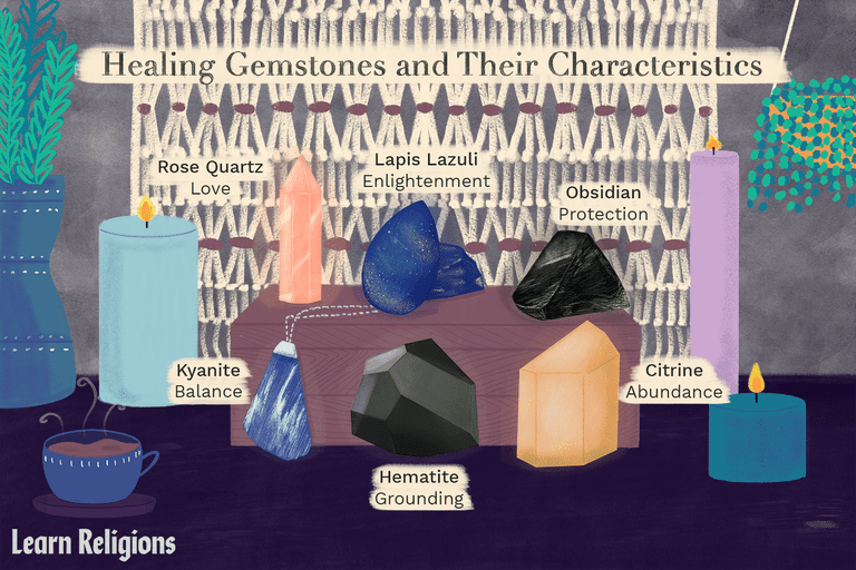 Healing gemstones and their characteristics. Rose Quartz (Love), Lapis Lazuli (Enlightenment), Obsidian (Protection), Citrine (Abundance), Hematite (Grounding), Kyanite (Balance)
