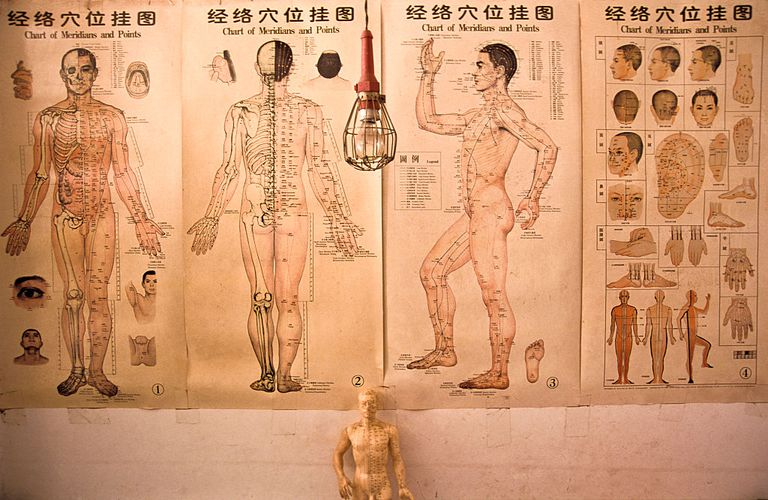 Herbal doctor's acupuncture charts