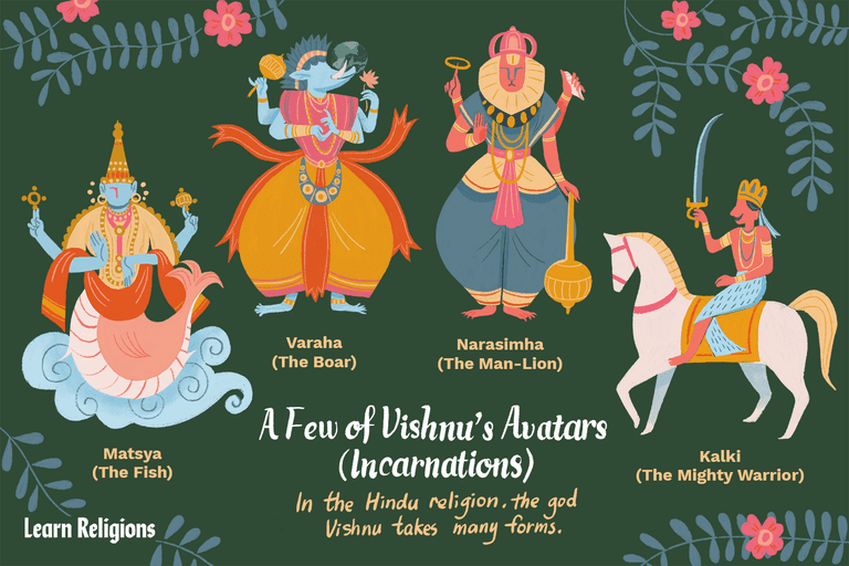 The 10 Avatars of the Hindu God Vishnu