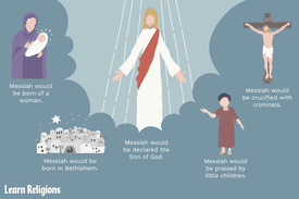 Illustration of the prophecies related to Jesus' life