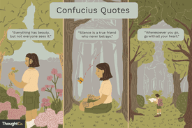 Three panels depicting a traveler with a backpack in a forest. Confucius quotes are displayed above the traveler.