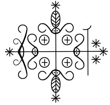 Vodoun Symbols for Their Gods