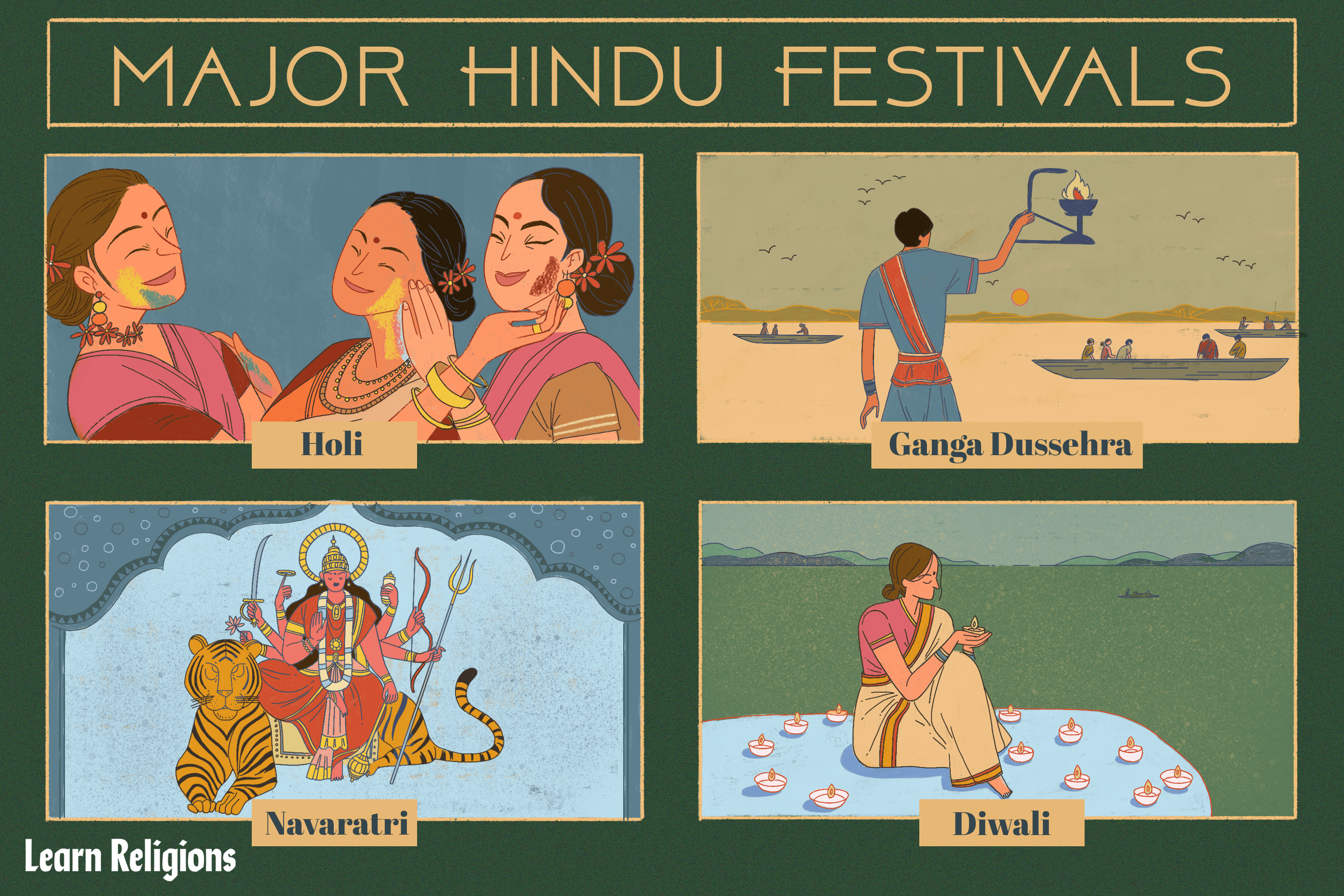 Hindu Calendar: Festivals, Fasts, Religious Events 2020–2025