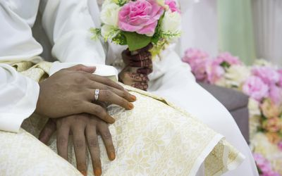 Requirements for an Islamic Marriage Contract