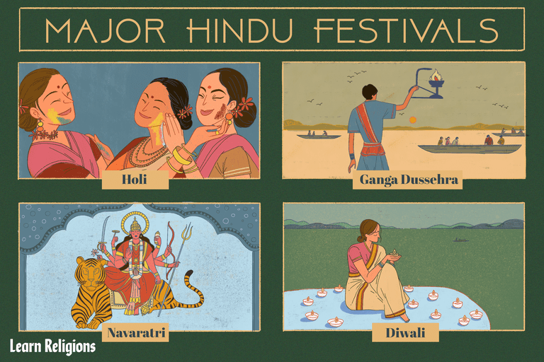 Hindu Calendar: Festivals, Fasts, Religious Events 2019–2025