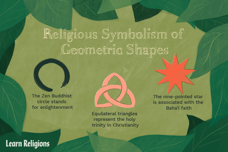Religious symbolism of geometric shapes