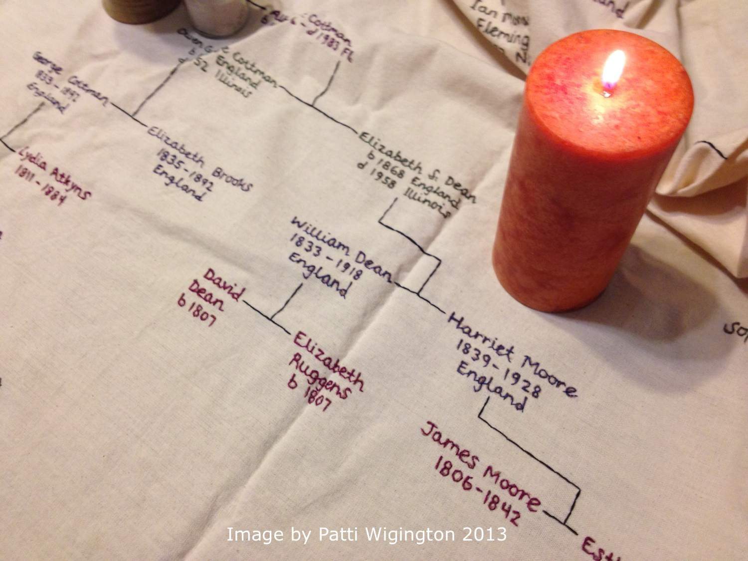 You can honor your ancestors in the creation of an altar cloth, as well as in ritual.