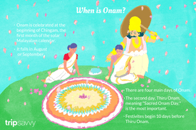 An illustration of an Onam celebration