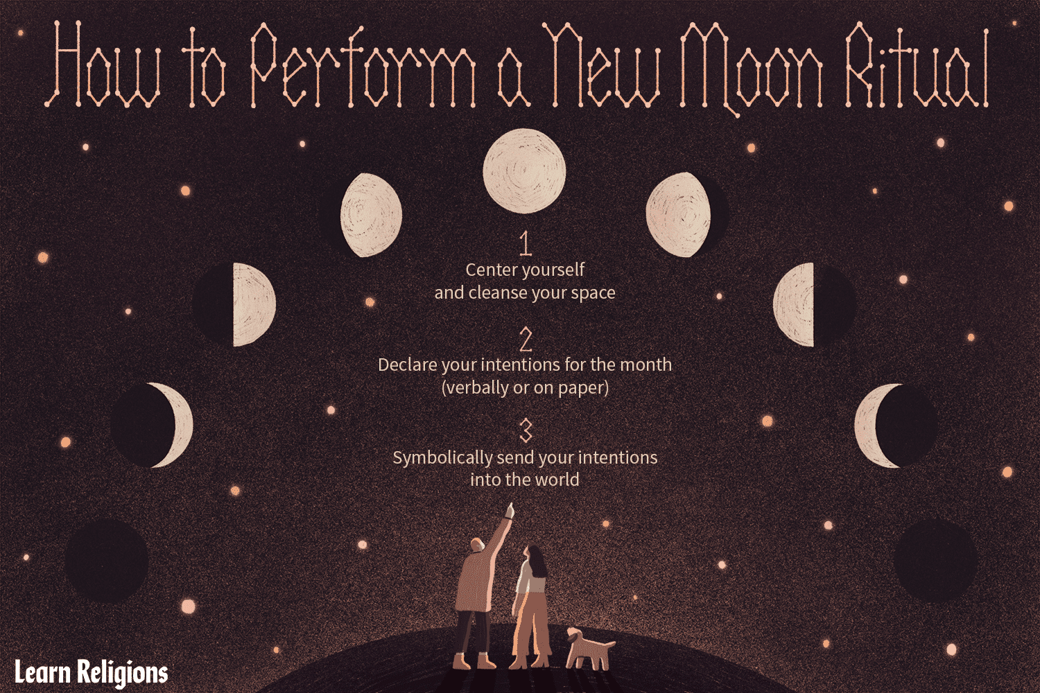 Use These Tips to Perform a Successful New Moon Ritual