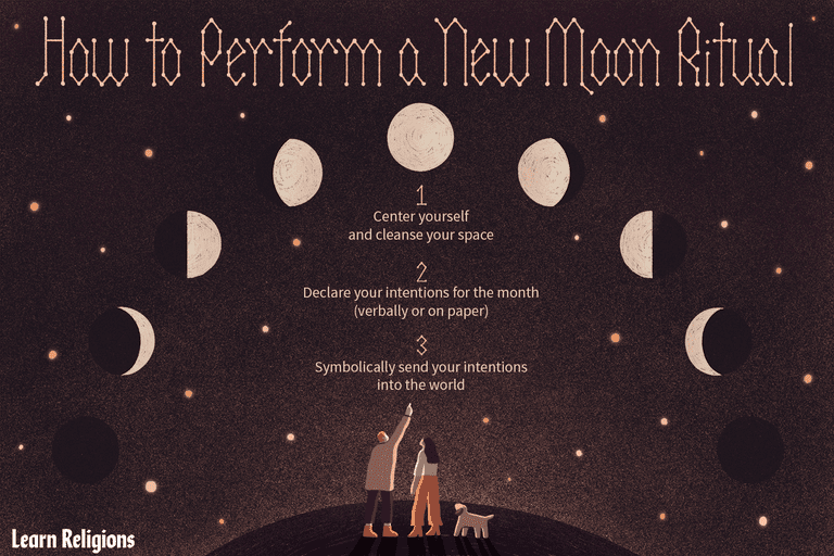 Illustration depicting how to perform a new moon ritual