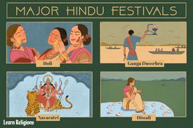 Major Hindu festivals: Holi, Ganga Dussehra, Navaratri, Diwali