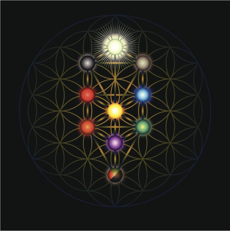 Digital illustration of the Kabbalah Tree of Life.