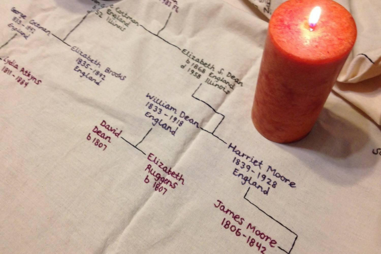 Ancestor Cloth