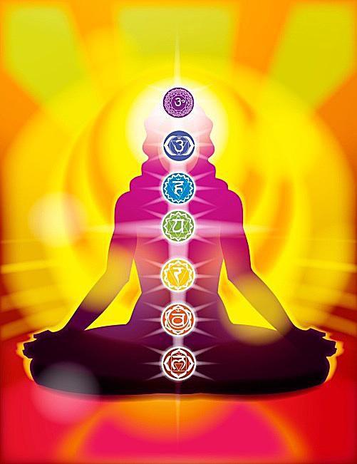 Wheel of Life Chakra Symbols