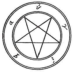 Pythagorean Pentagram