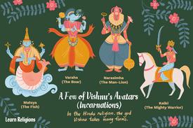 Avatars of Vishnu
