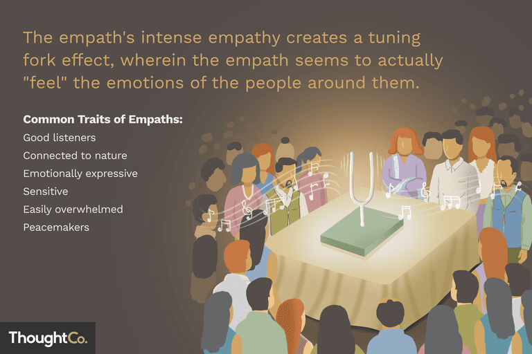 Illustrated depiction of the definition and traits of empaths