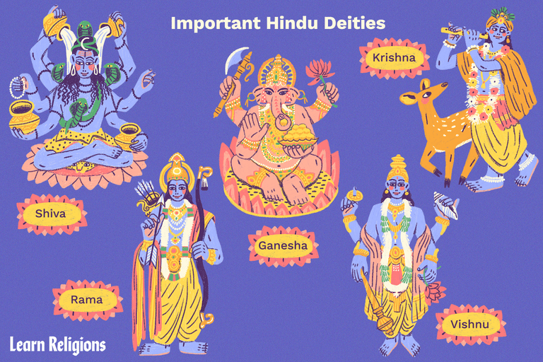 Illustration of important Hindu deities