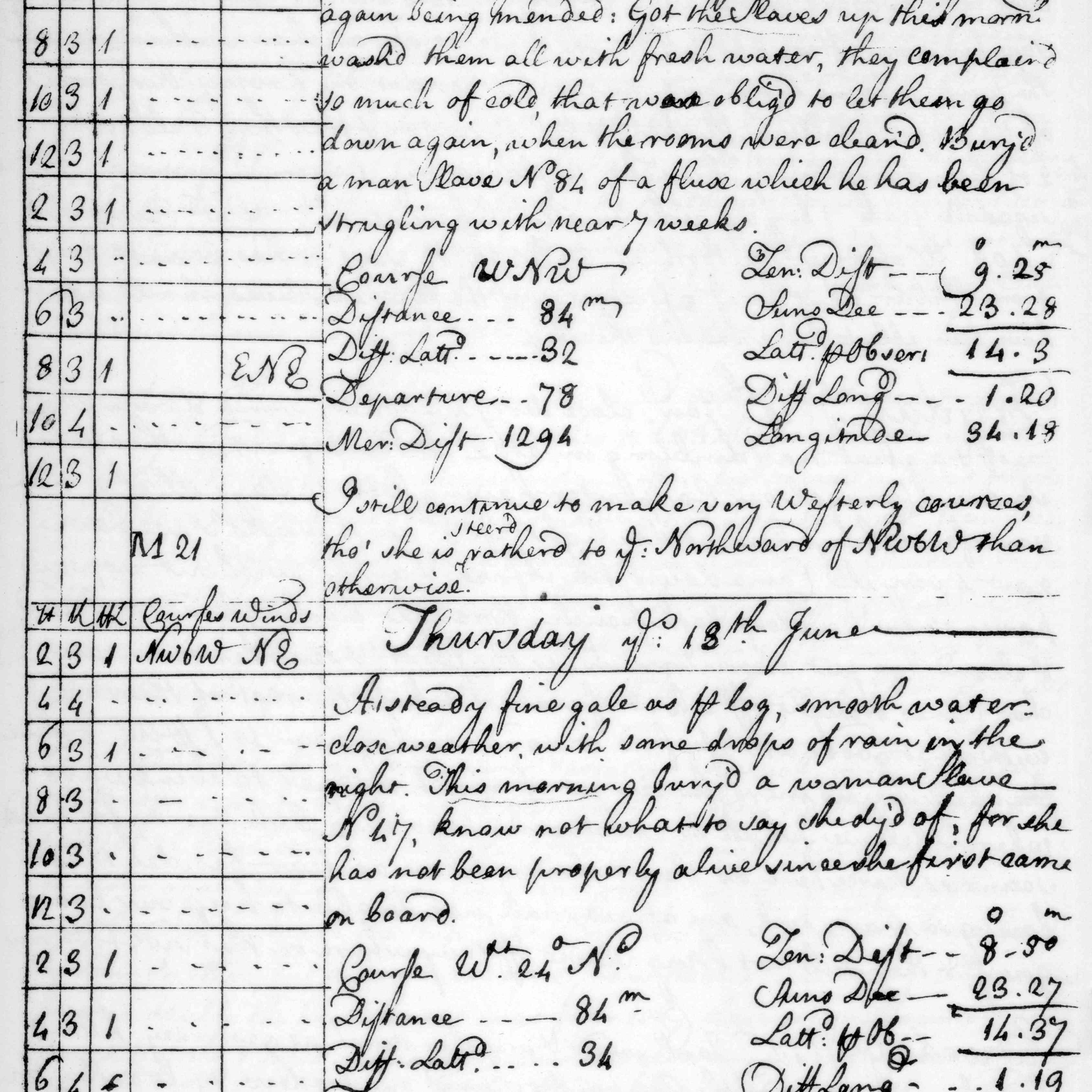 John Newton's Slave Trade Journal