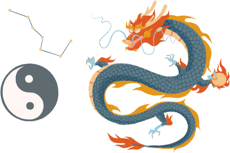 Yin yang symbol, big dipper, and dragon