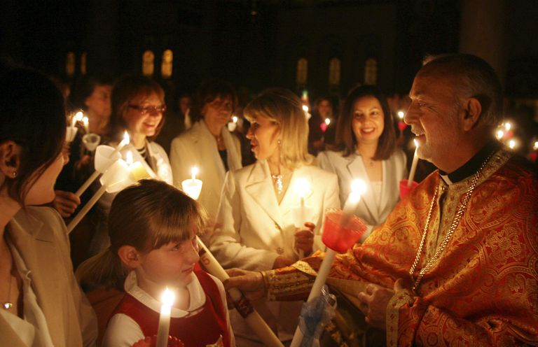 Orthodox Easter Dates for 2009-2029