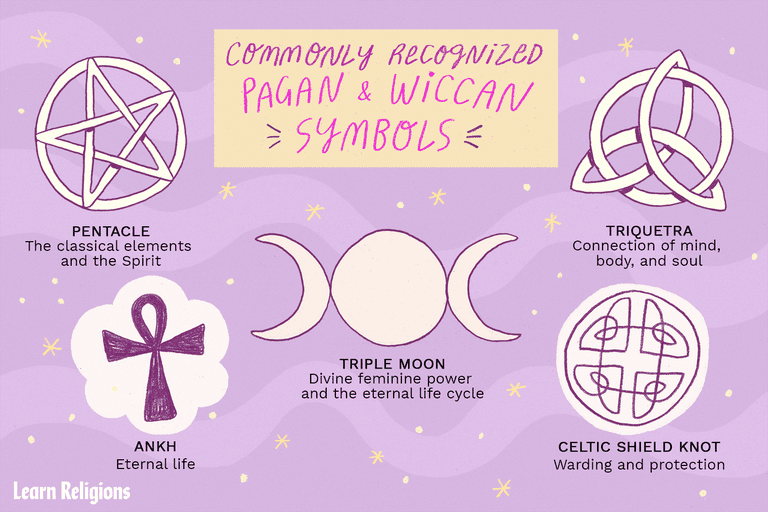 Pagan and Wiccan symbols