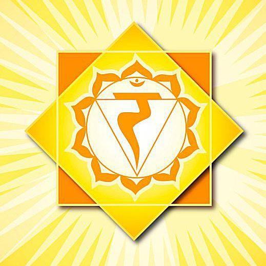 Images of Chakra Symbols and Sanskrit Names