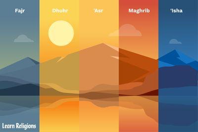 Wudu or Ablutions for Islamic Prayer