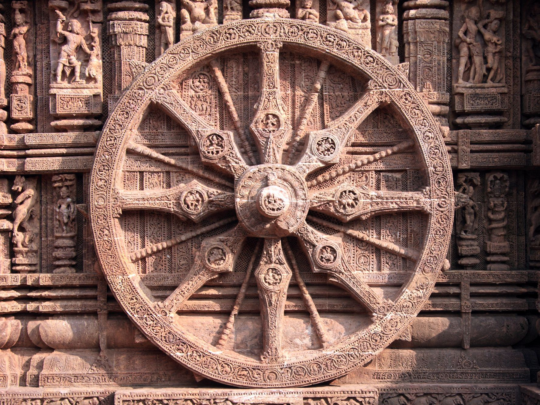 The Concept of Time in Hinduism
