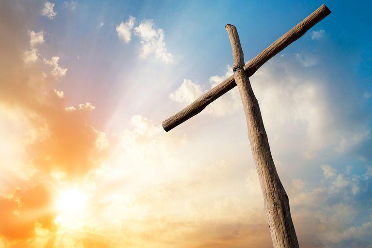 Christianity beliefs