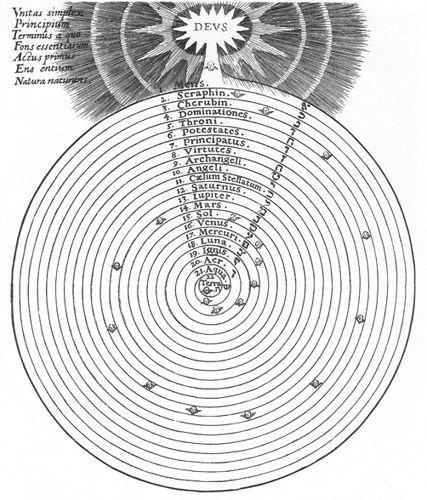 Robert Fludd's Spiral Model of The Cosmos